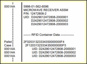 WAWF RFID and UID data