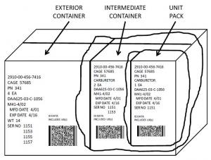 mil-std-129R-PDF417 2D symbol
